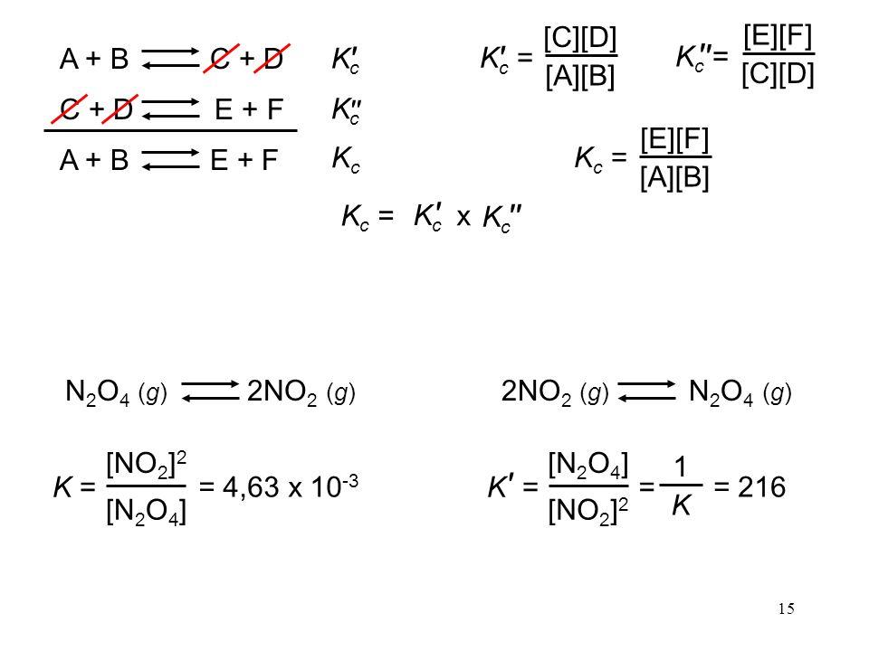 ′ ′ ′ ′ ′′ ′ Kc = [C][D] [A][B] Kc = [E][F] [C][D] A + B C + D Kc Kc